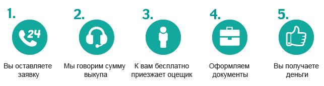 Часов в иваново скупка час красноярск стоимость няни за